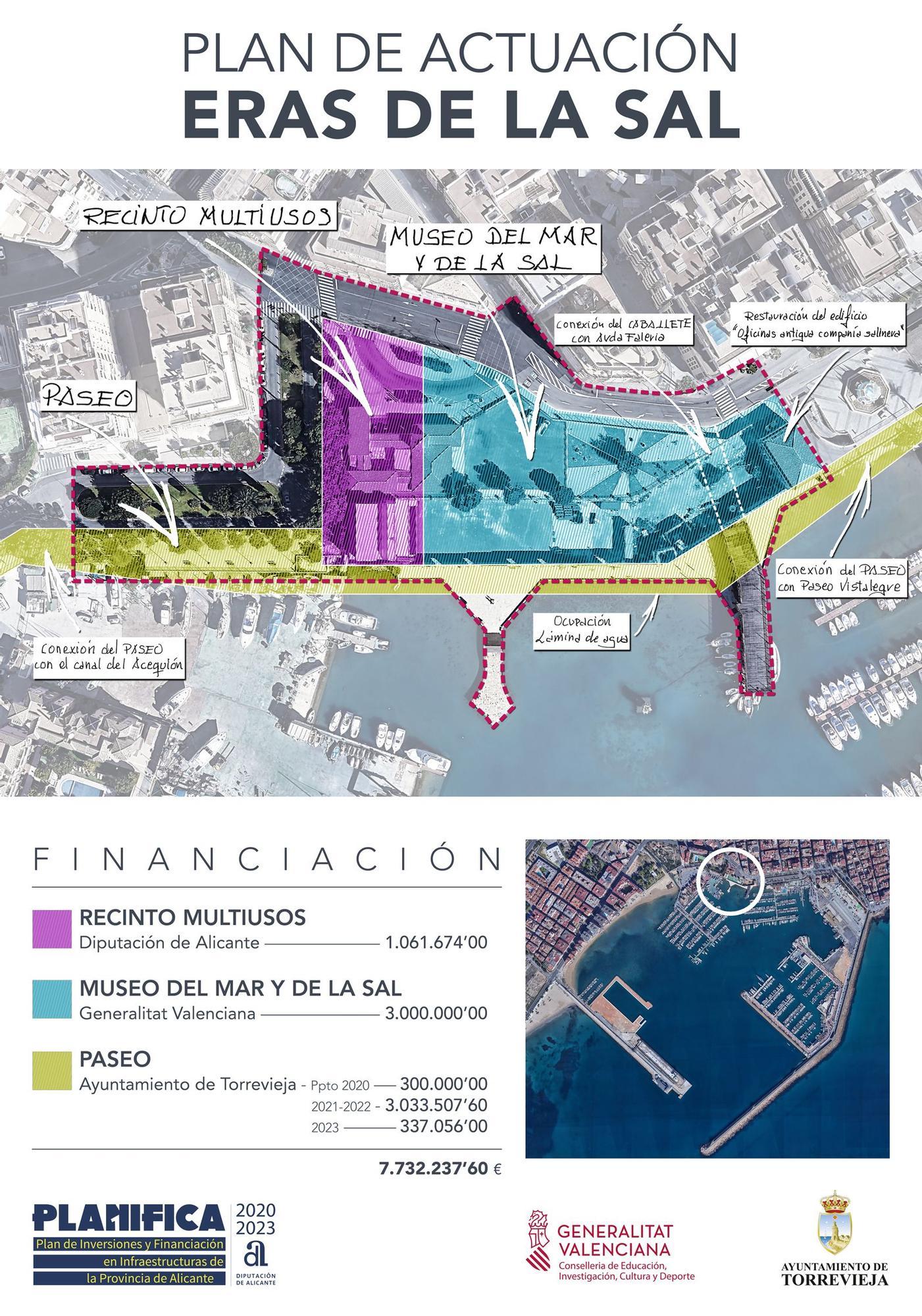 CARTEL PLAN DE ACTUACI�N ERAS DE LA SAL 2020-2023.jpg