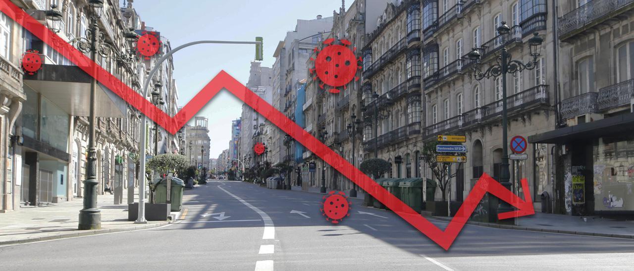 Imagen de fondo: La calle Urzáiz de Vigo vacía durante el confinamiento del pasado año