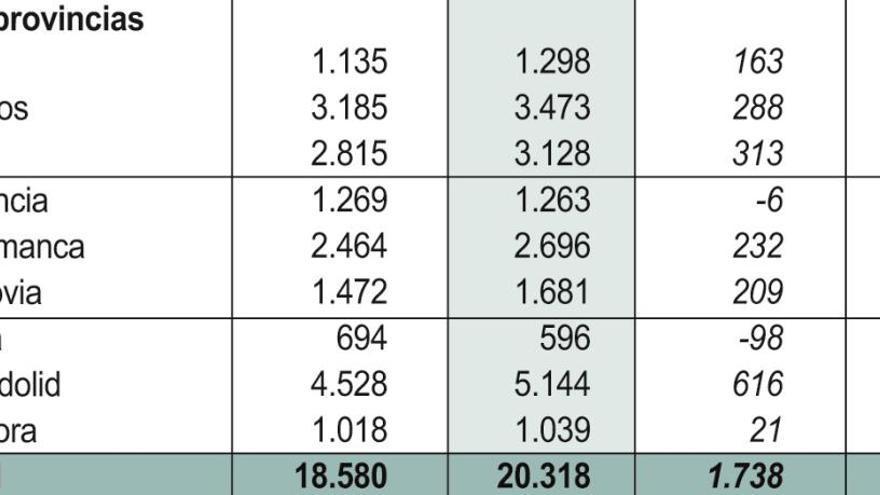Datos de compraventa de vivienda