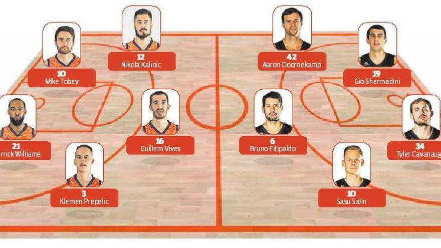 El Iberostar Tenerife se enfrenta al Valencia Basket