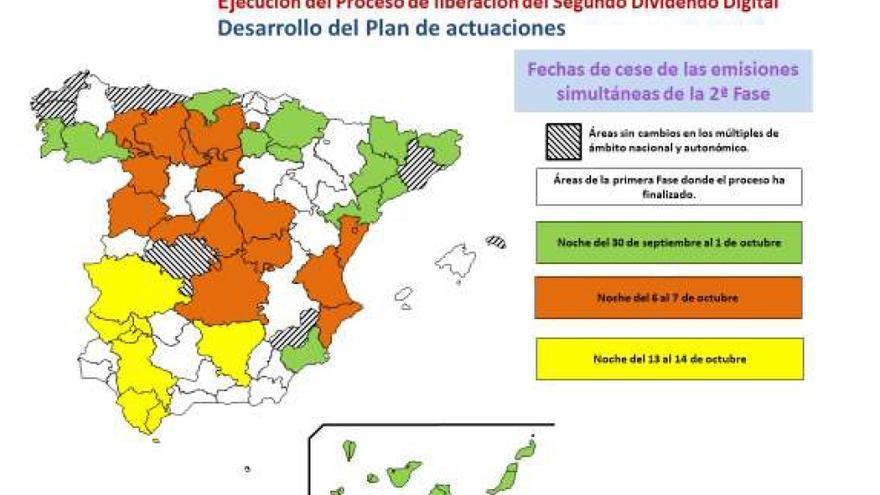 El 7 de octubre se dejarán de ver los canales de televisión TDT antiguos en Zamora