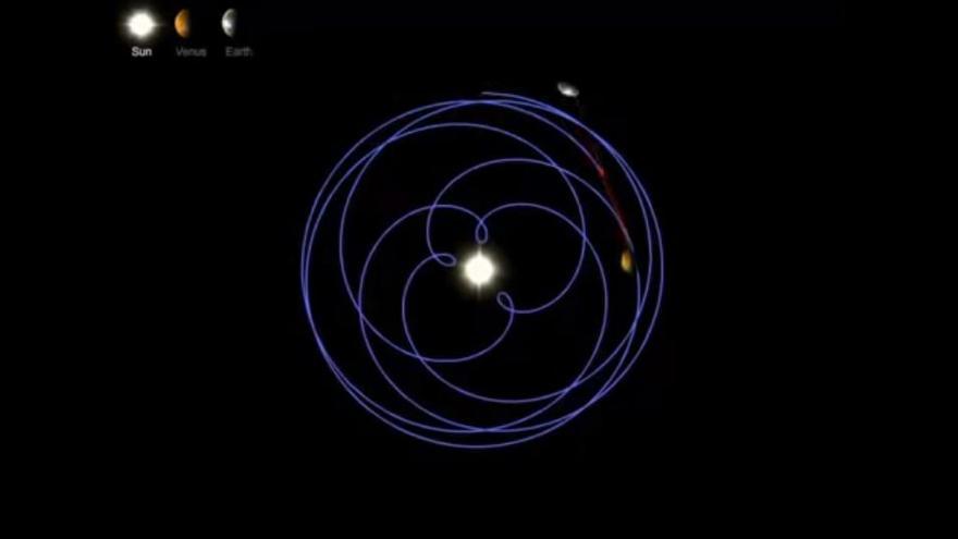 Así es el amoroso vals entre Venus y la Tierra