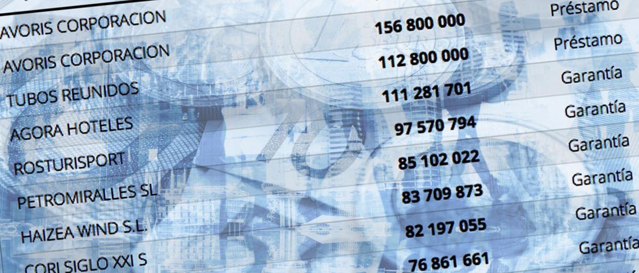 Las 187 empresas que se reparten las ayudas del Gobierno en 2021.
