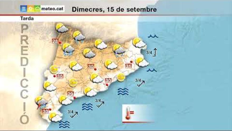 Dimecres majoritàriament assolellat amb temperatures més fresques
