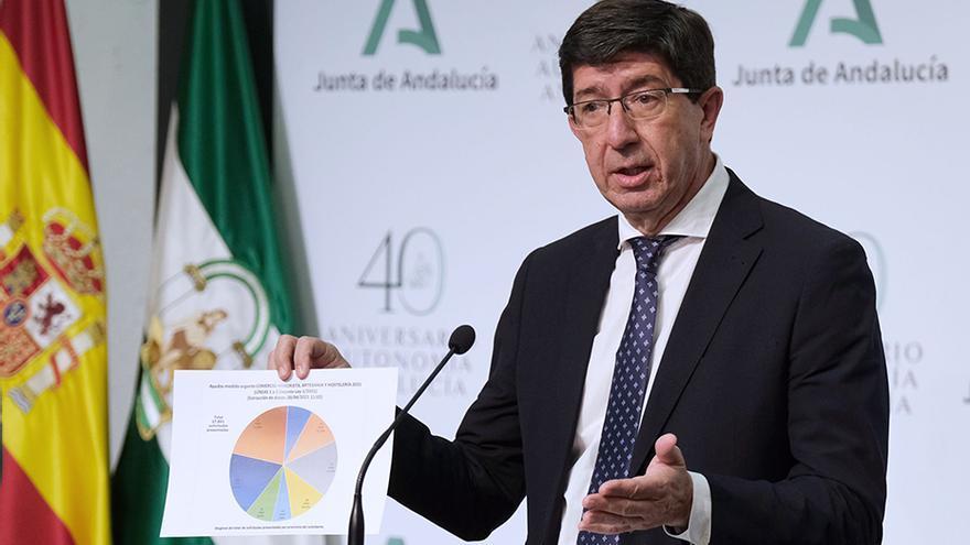 La Junta libra 72,8 millones de ayudas para alojamientos