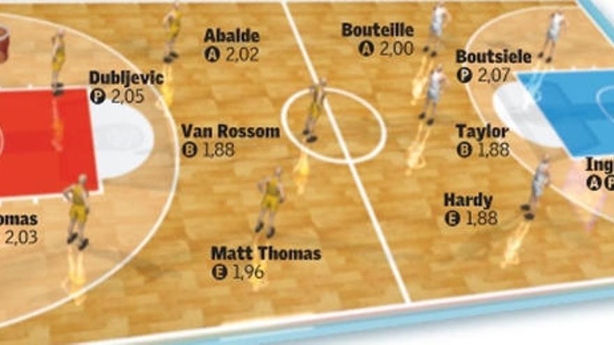 Valencia Basket - Limoges | Directo