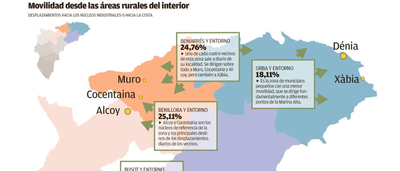 Los municipios pequeños del interior recuperan la movilidad previa a la pandemia