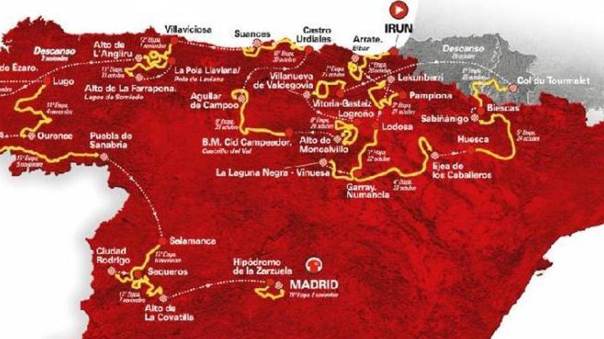 Recorrido de la Vuelta a España 2020: todos los perfiles de las etapas