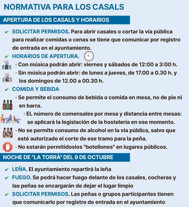 Esta es la normativa para la apertura de los 'casals' en fiestas de la Virgen de la Soledad en Nules.