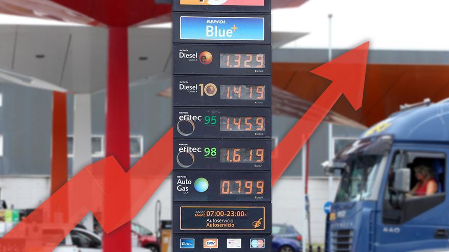 La mayor subida de las gasolinas en 20 años: el depósito ya vale 15 euros más que en 2020
