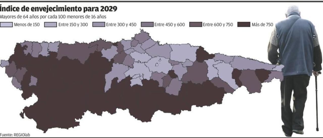 El envejecimiento pone en peligro el futuro de la sanidad asturiana