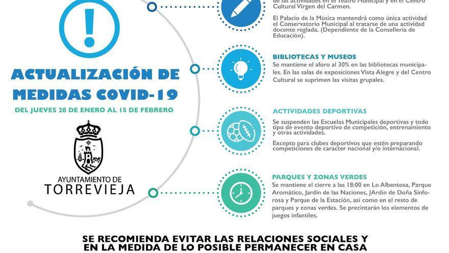 Torrevieja clausura la actividad de los centros culturales y deportivos a excepción del conservatorio, salas de exposición y bibliotecas