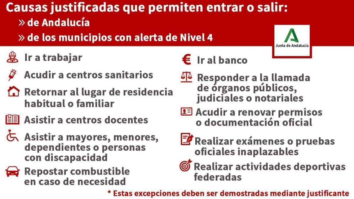 Cierre perimetral: estas son las causas justificadas para salir o entrar de Andalucía y 28 municipios de Córdoba