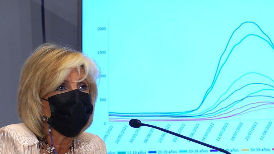 El 60% de ingresados por COVID en UCI en Castilla y León están sin vacunar