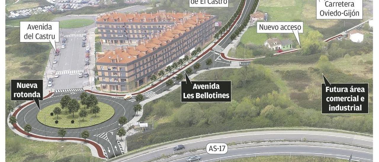 El Principado autoriza la creación de un área comercial e industrial en Lugones