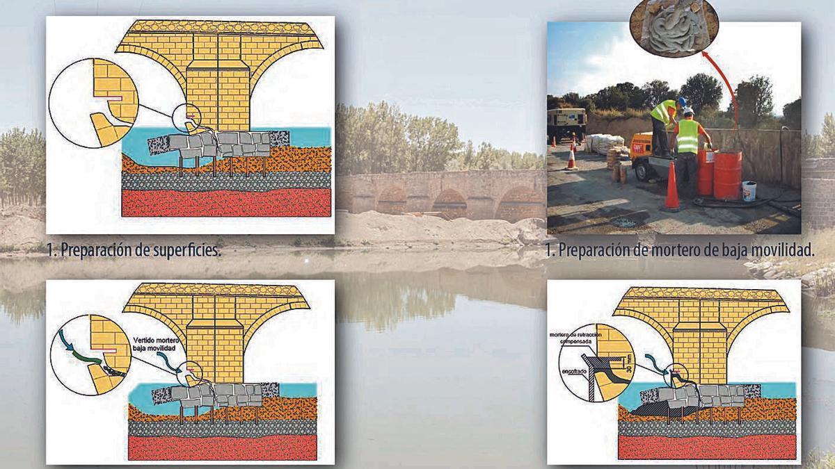 Ingeniería de precisión en el puente del Esla