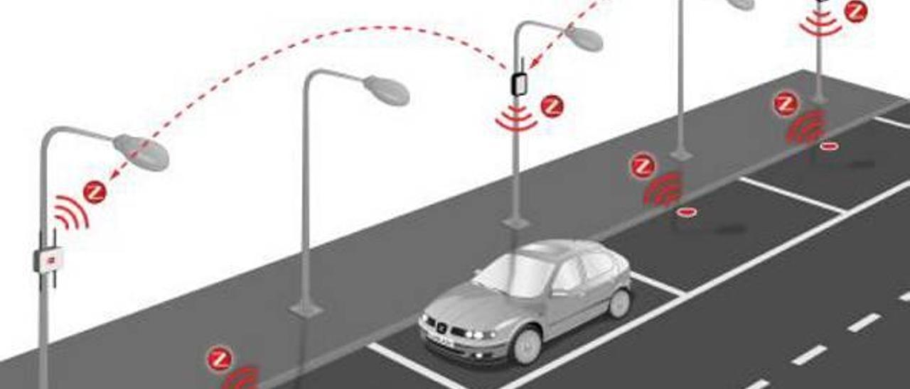 Recreación virtual de sensores previstos en la zona azul.