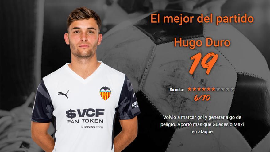 Notas y Stats del Sevilla - Valencia