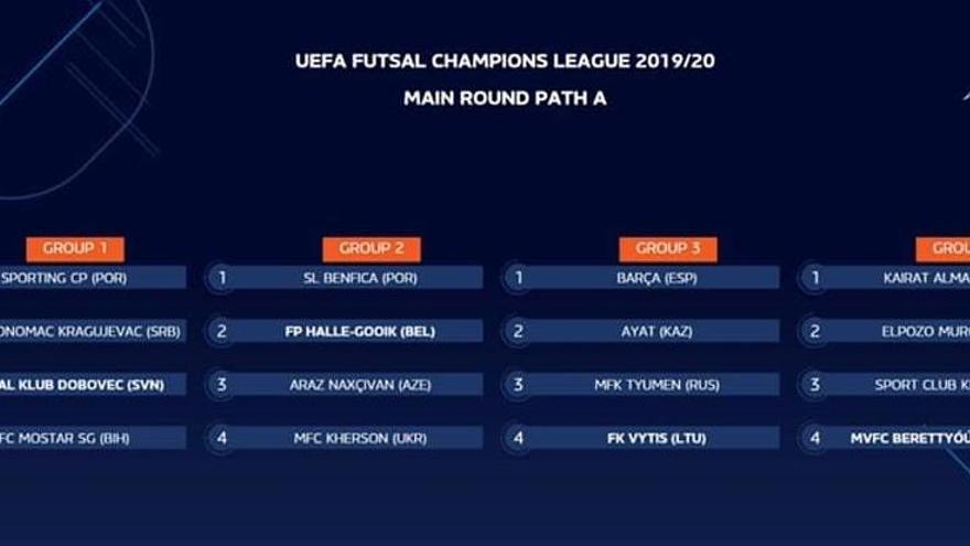 ElPozo jugará en Hungría la Ronda principal de la Champions