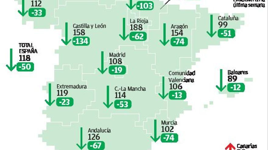 Asturias registró en poco más de un mes 600 fallecimientos más de lo habitual