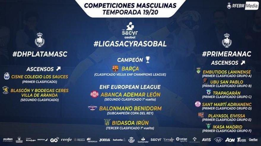 El Balonmano Zamora tendrá 19 rivales la próxima temporada en División de Plata