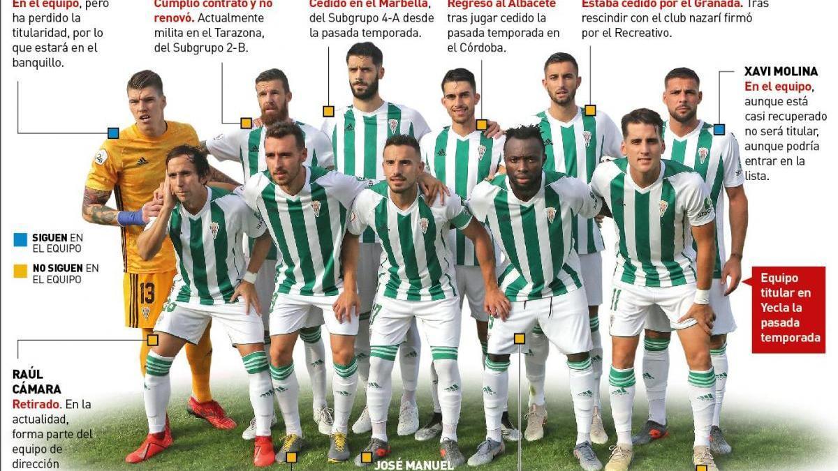 El nuevo Córdoba CF que visitará Yecla un año después