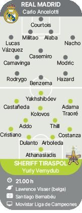 El Bernabéu acoge un duelo inédito