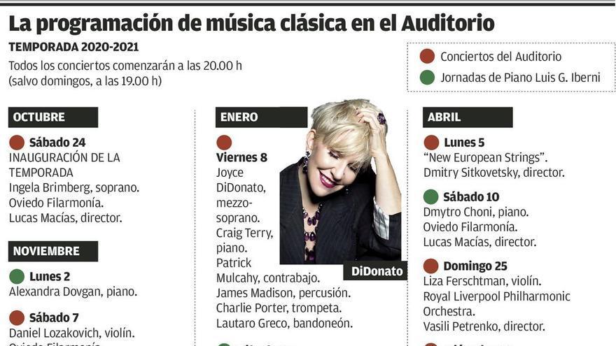 La gran música clásica regresa con figuras como Dudamel, Maria João Pires y Sokolov