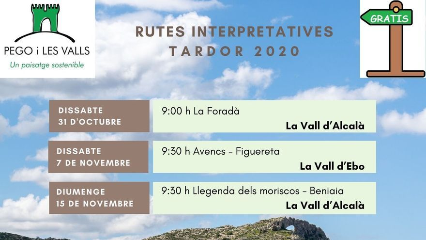 Senderismo Avencs- Figuereta