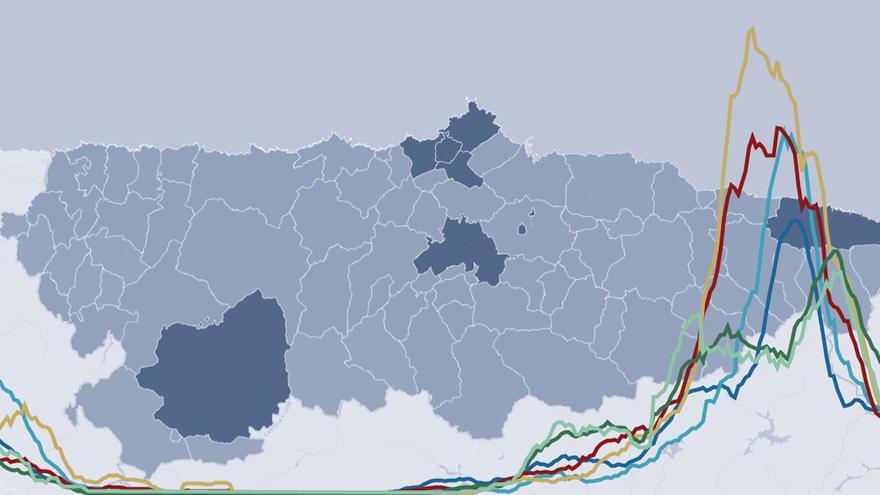 Así avanzan los concejos de Asturias hacia el cierre perimetral: consulta la situación de tu municipio