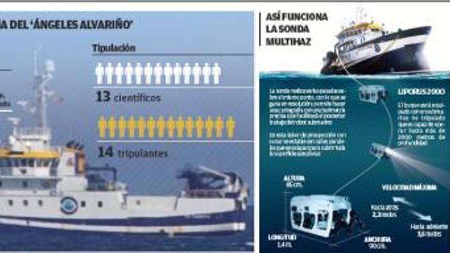 Trece días de rastreo submarino