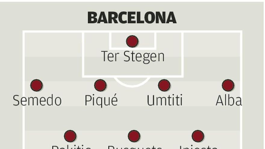 El Barça busca un 7 de 7