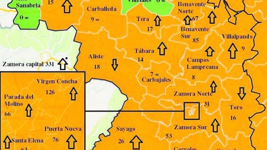 Zamora vuelve a las cifras del centenar de contagios diarios, con dos muertos