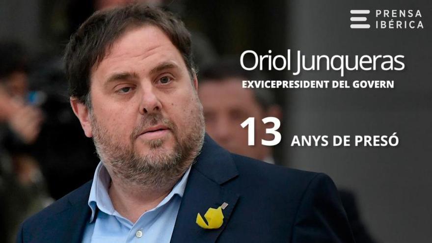 Entre 13 i 9 anys de presó per als líders independentistes per sedició i malversació