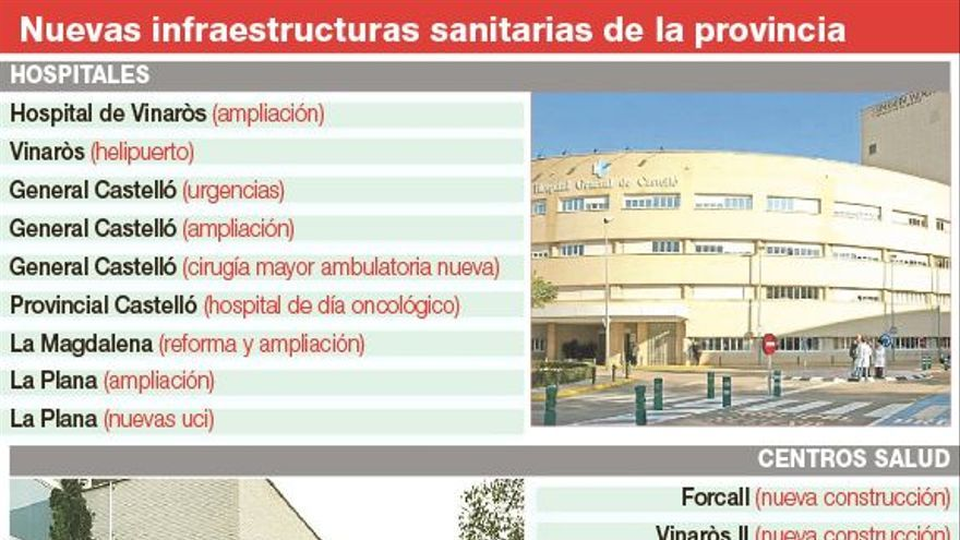 Plan de choque con 22 nuevas obras sanitarias en Castellón