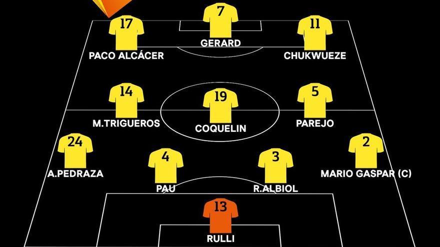 DIRECTO | Sigue en directo las semifinales de la Europa League: Arsenal-Villarreal