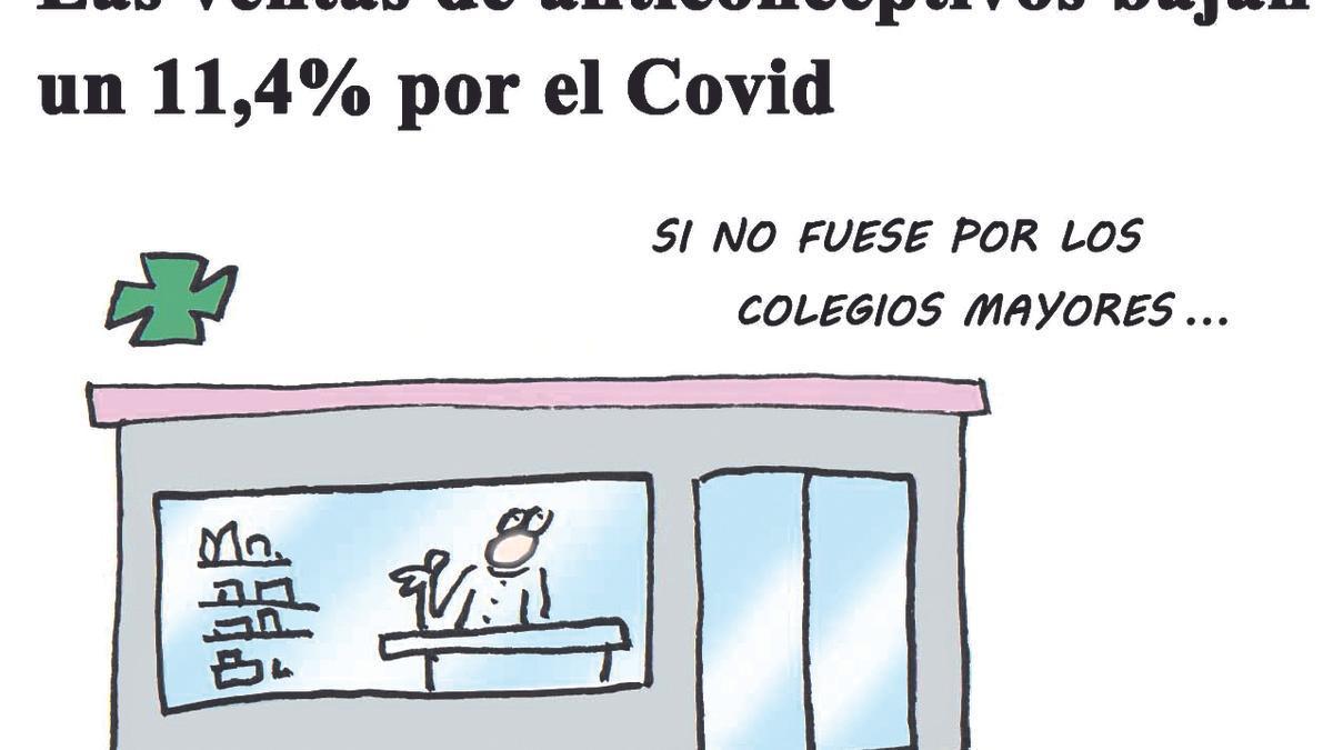 Las ventas de anticonceptivos baja un 11,4% por el Covid