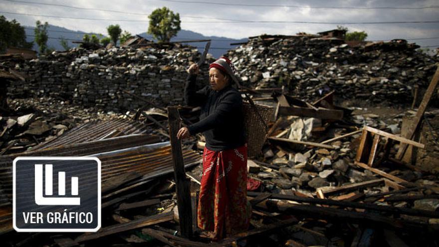 Grandes catástrofes: mejora la gestión, falla la previsión