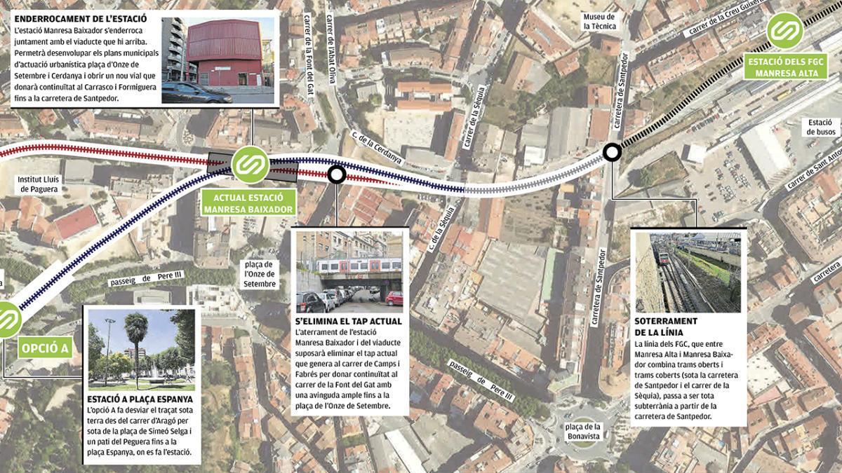 Plànol de la proposta per soterrar els FGC a Manresa
