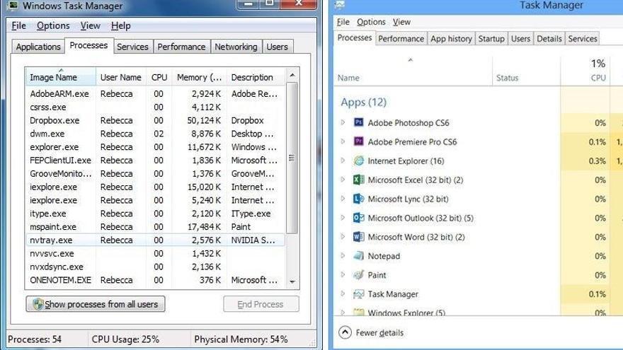 Trucos para el Administrador de tareas de Windows