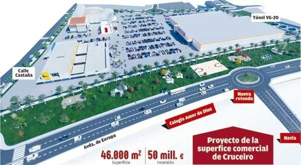 Alcabre acogerá un centro comercial con un Bricomart que creará 500 empleos