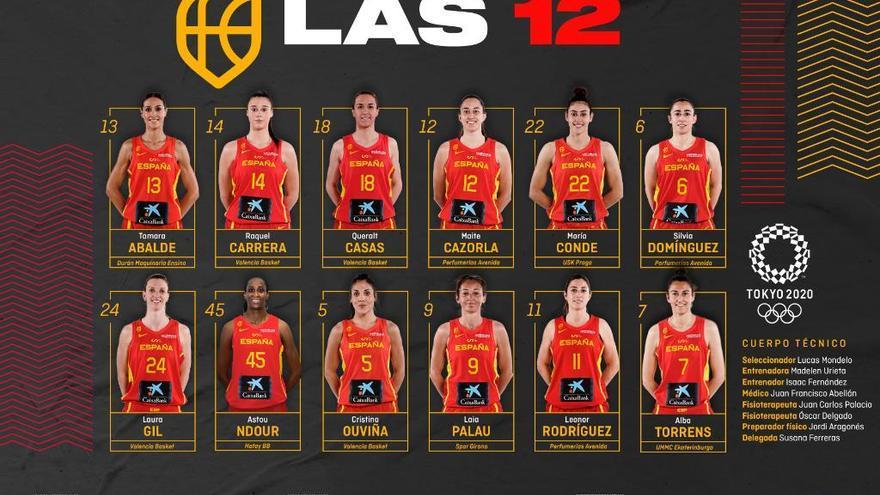 Cuatro jugadoras del Valencia Basket estarán en los Juegos Olímpicos de Tokio