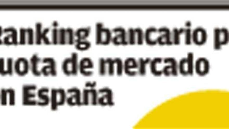 Tres grandes bancos controlarán el 70% del mercado en España si prosperan las fusiones en marcha