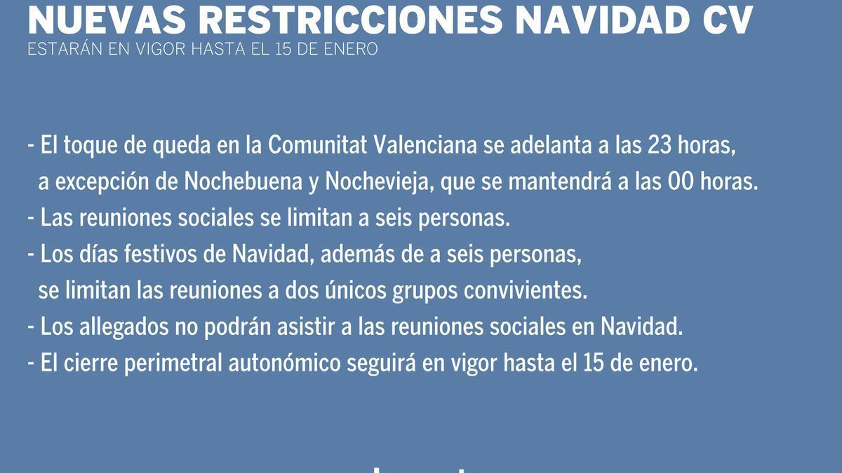 Nuevas restricciones de Navidad en la Comunitat Valenciana, las claves.