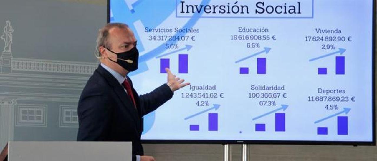 Augusto Hidalgo durante una presentación sobre la inversión social realizada en el municipio