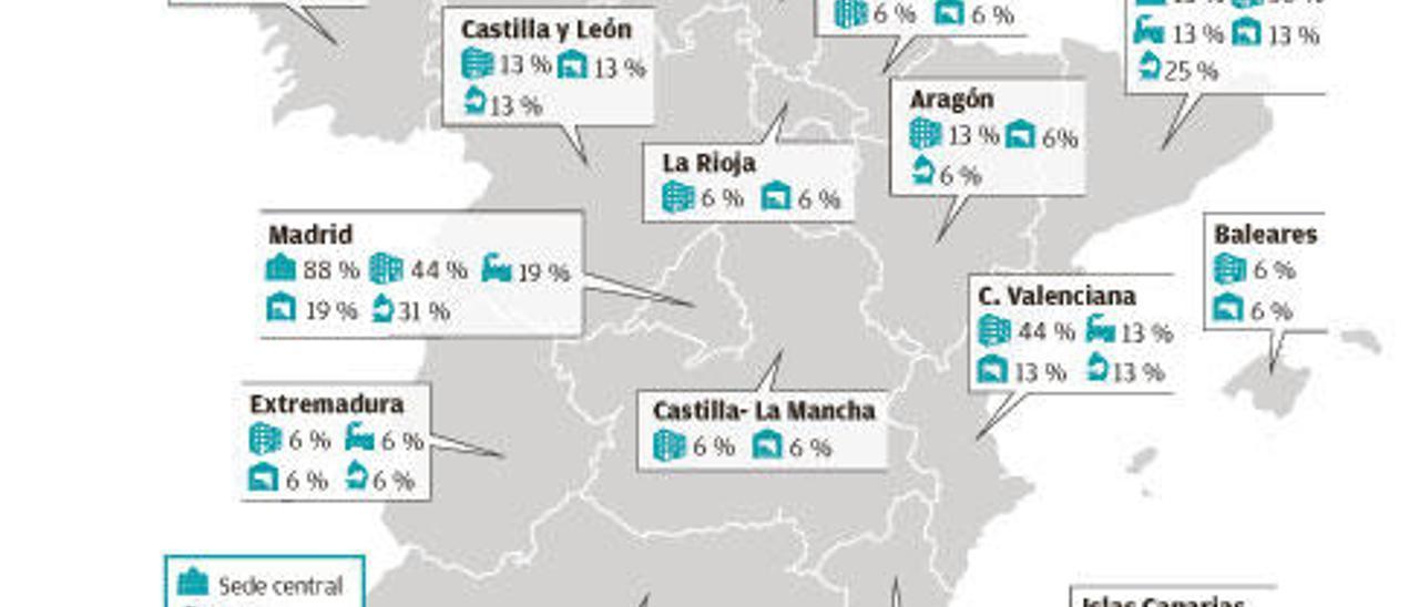 Geografía de las multinacionales en España