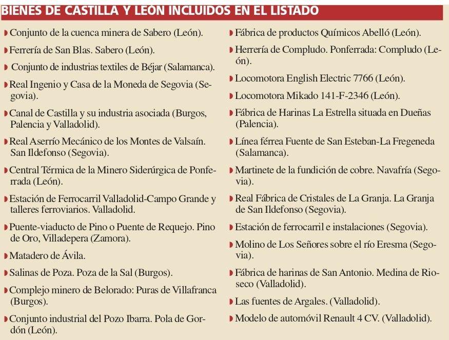 Listado de Castilla y León