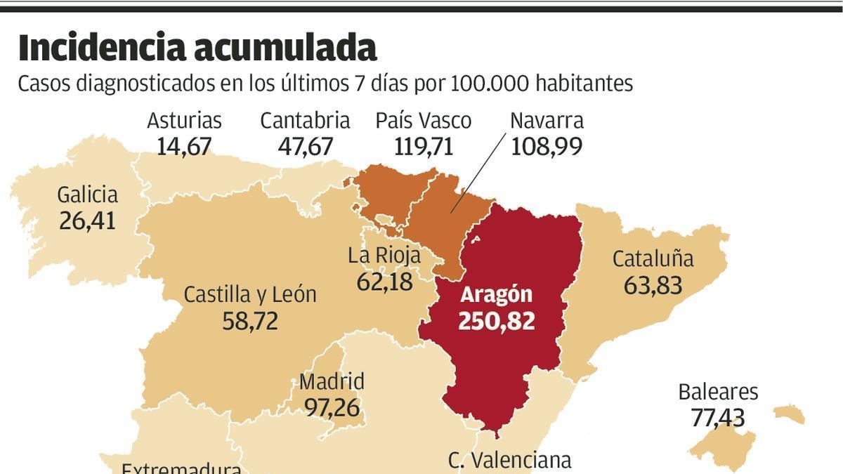 Más de 1.100 brotes desde el fin del estado de alarma en España