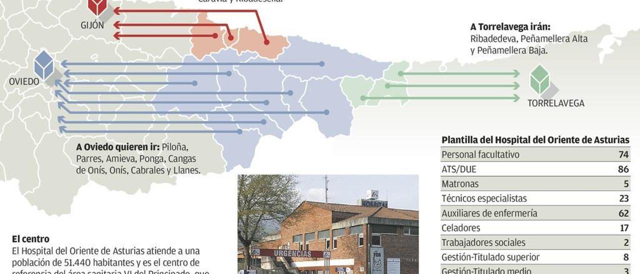 """Sanidad promete a todos los alcaldes derivaciones hospitalarias """"a la carta"""""""