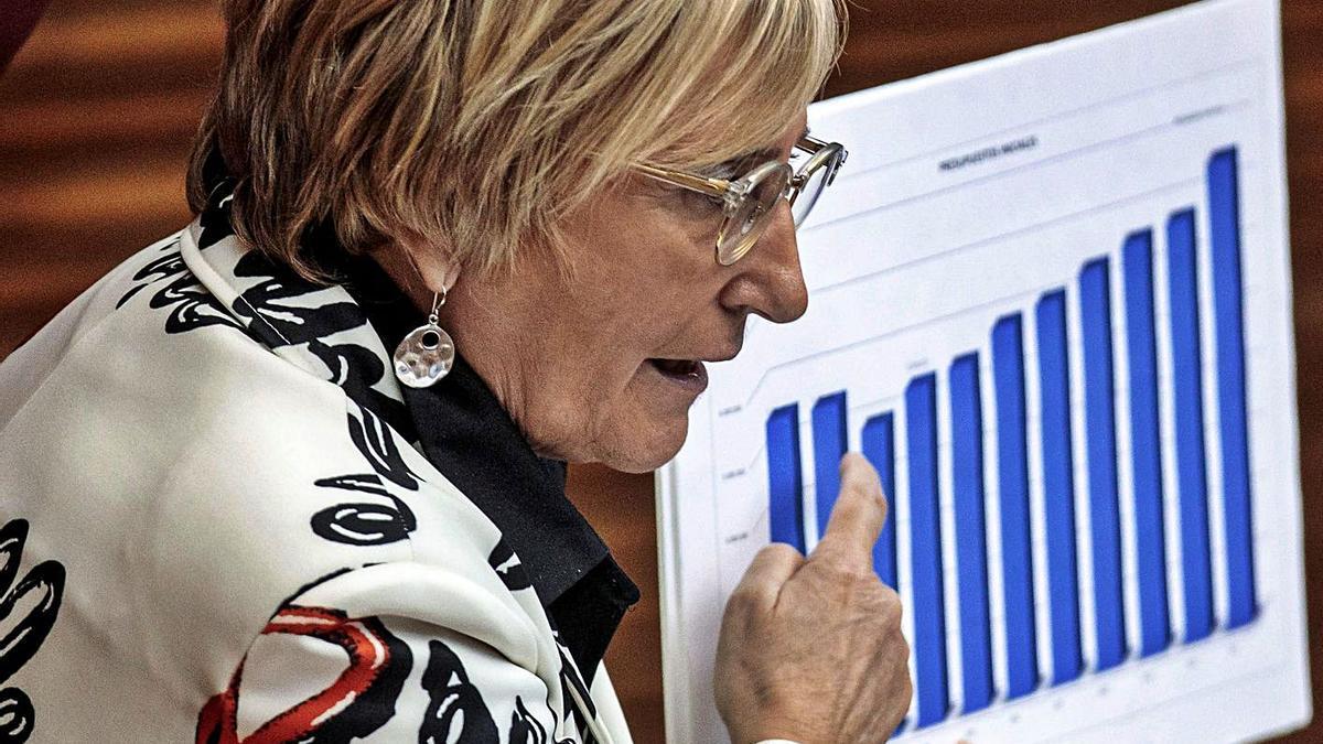 Ana Barceló, ayer, presentando en las Cortes los presupuestos de su departamento.